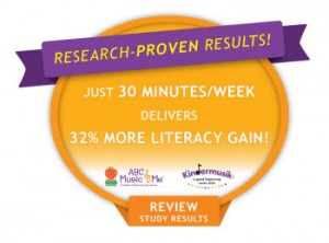 ABCMusicAndMe_ ResearchProven_ReviewStudyResults_Badge_350x260